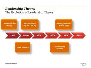 Literature review of transactional leadership